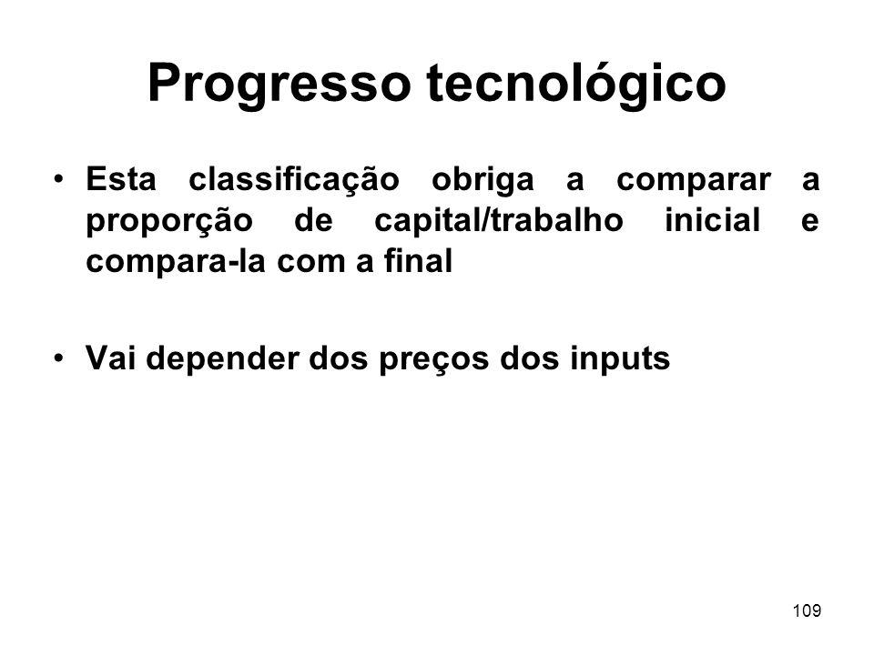 109 Progresso tecnológico Esta classificação obriga a comparar a proporção de capital/trabalho inicial e compara-la com a final Vai depender dos preço