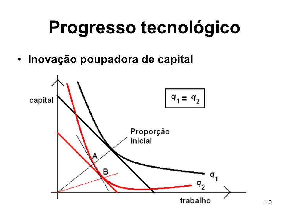 110 Progresso tecnológico Inovação poupadora de capital