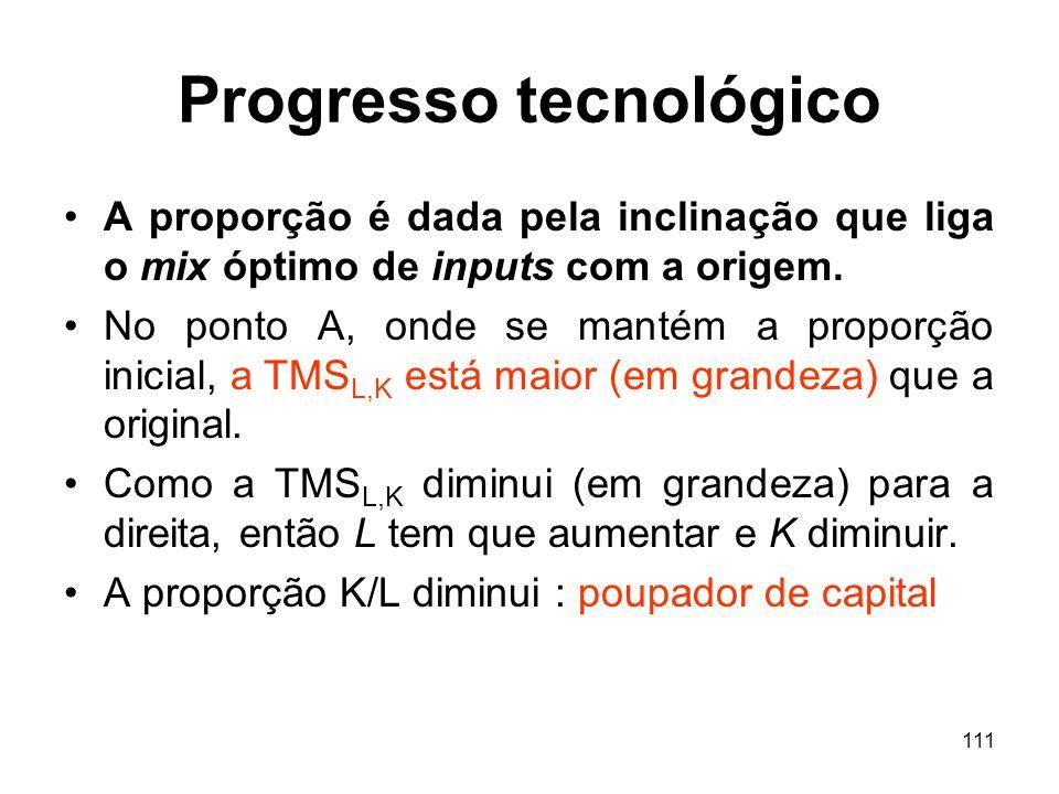 111 Progresso tecnológico A proporção é dada pela inclinação que liga o mix óptimo de inputs com a origem. No ponto A, onde se mantém a proporção inic