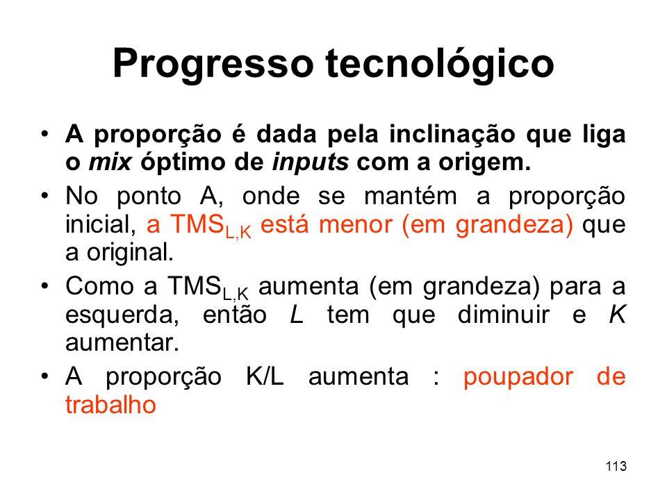 113 Progresso tecnológico A proporção é dada pela inclinação que liga o mix óptimo de inputs com a origem. No ponto A, onde se mantém a proporção inic