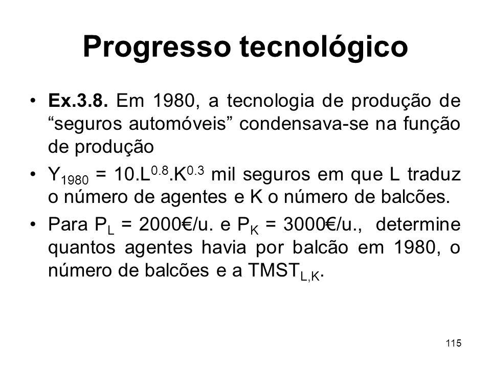 115 Progresso tecnológico Ex.3.8. Em 1980, a tecnologia de produção de seguros automóveis condensava-se na função de produção Y 1980 = 10.L 0.8.K 0.3