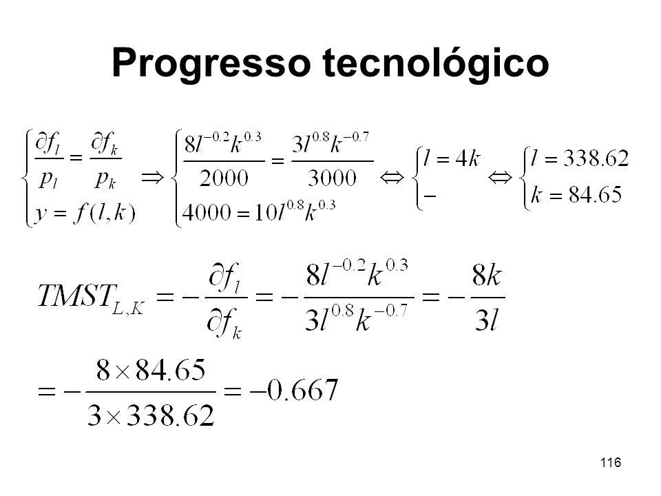 116 Progresso tecnológico