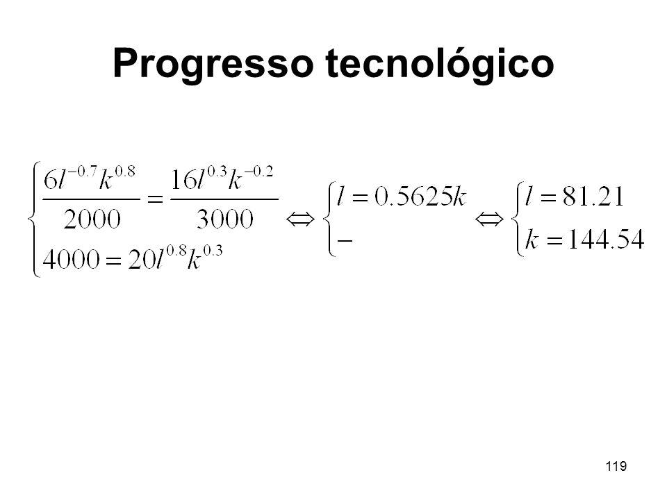 119 Progresso tecnológico