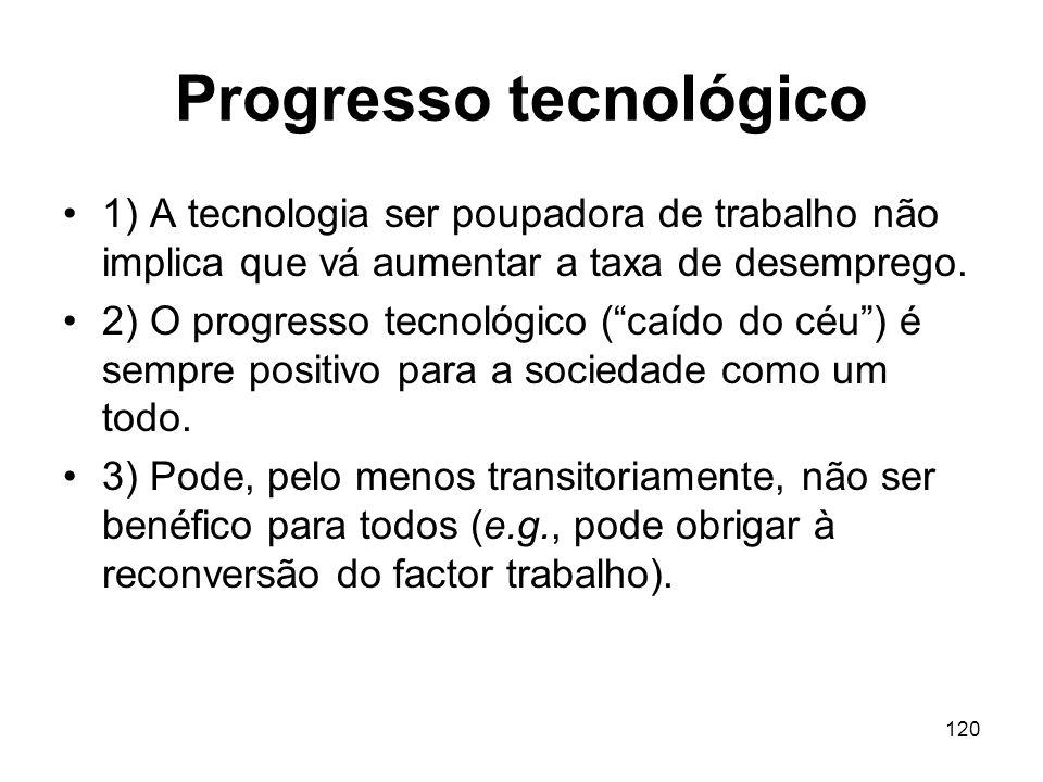120 Progresso tecnológico 1) A tecnologia ser poupadora de trabalho não implica que vá aumentar a taxa de desemprego. 2) O progresso tecnológico (caíd