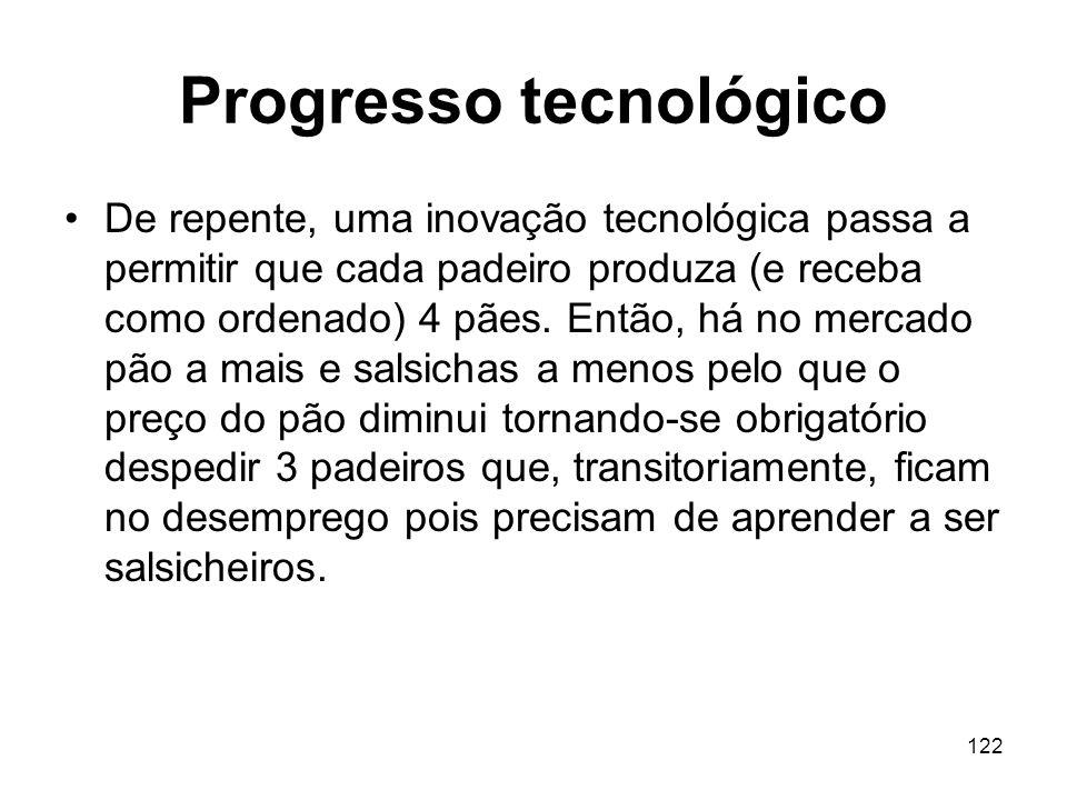 122 Progresso tecnológico De repente, uma inovação tecnológica passa a permitir que cada padeiro produza (e receba como ordenado) 4 pães. Então, há no