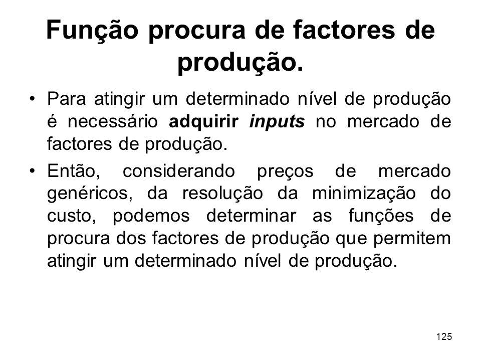 125 Função procura de factores de produção. Para atingir um determinado nível de produção é necessário adquirir inputs no mercado de factores de produ