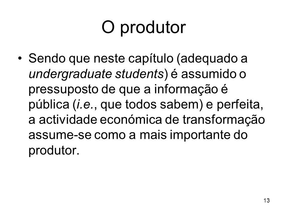 13 O produtor Sendo que neste capítulo (adequado a undergraduate students) é assumido o pressuposto de que a informação é pública (i.e., que todos sab