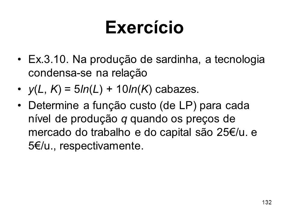 132 Exercício Ex.3.10. Na produção de sardinha, a tecnologia condensa-se na relação y(L, K) = 5ln(L) + 10ln(K) cabazes. Determine a função custo (de L