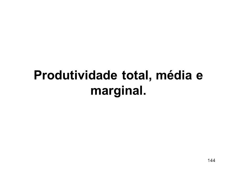 144 Produtividade total, média e marginal.