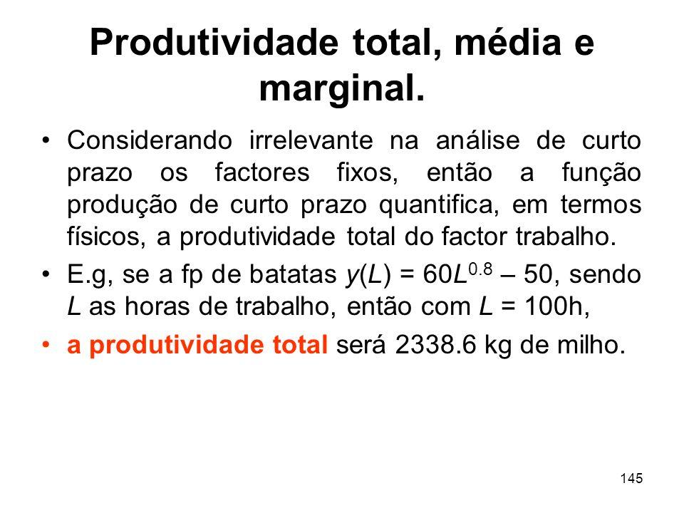 145 Produtividade total, média e marginal. Considerando irrelevante na análise de curto prazo os factores fixos, então a função produção de curto praz