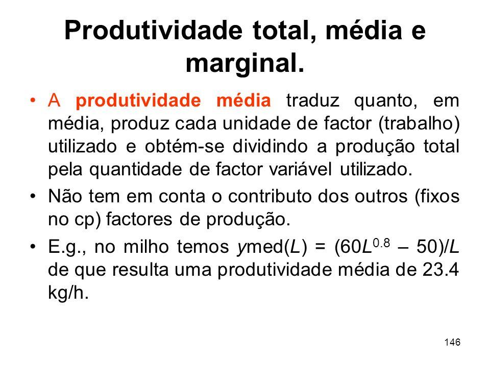 146 Produtividade total, média e marginal. A produtividade média traduz quanto, em média, produz cada unidade de factor (trabalho) utilizado e obtém-s