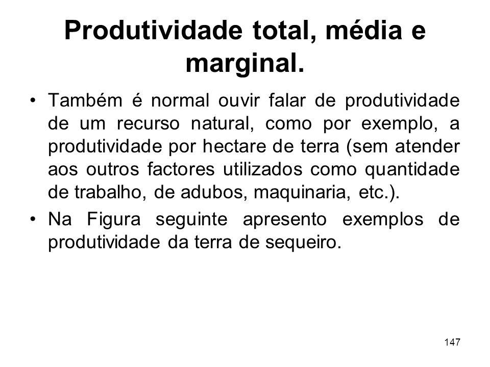 147 Produtividade total, média e marginal. Também é normal ouvir falar de produtividade de um recurso natural, como por exemplo, a produtividade por h