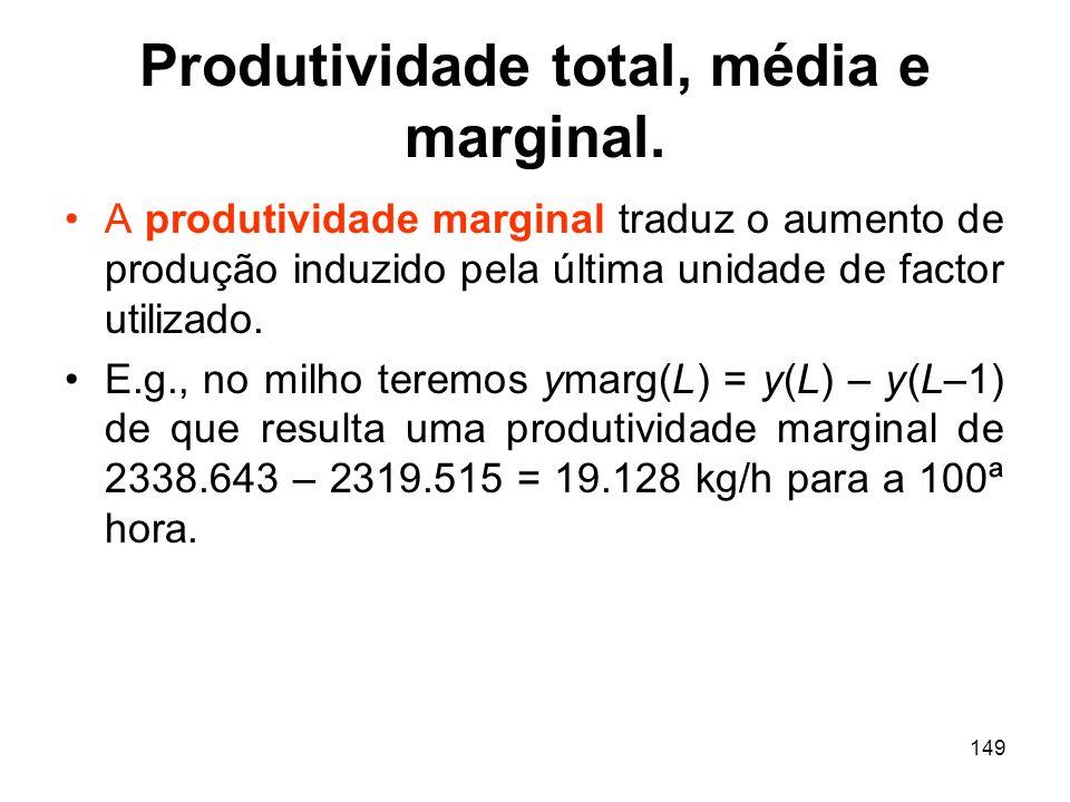 149 Produtividade total, média e marginal. A produtividade marginal traduz o aumento de produção induzido pela última unidade de factor utilizado. E.g