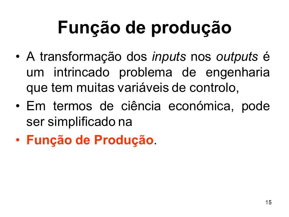 15 Função de produção A transformação dos inputs nos outputs é um intrincado problema de engenharia que tem muitas variáveis de controlo, Em termos de
