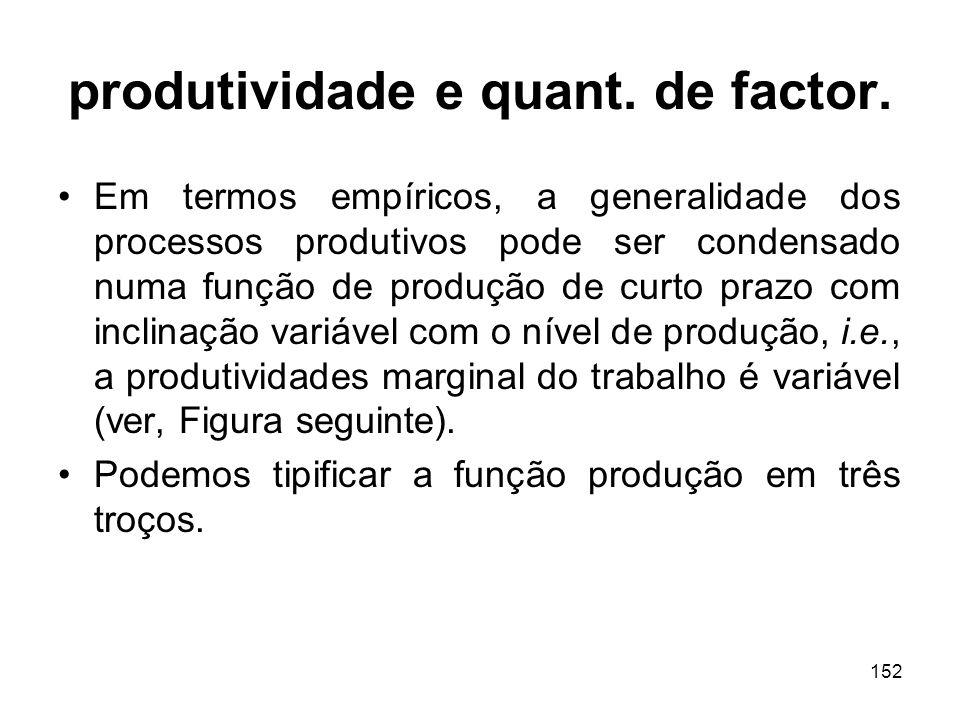152 produtividade e quant. de factor. Em termos empíricos, a generalidade dos processos produtivos pode ser condensado numa função de produção de curt