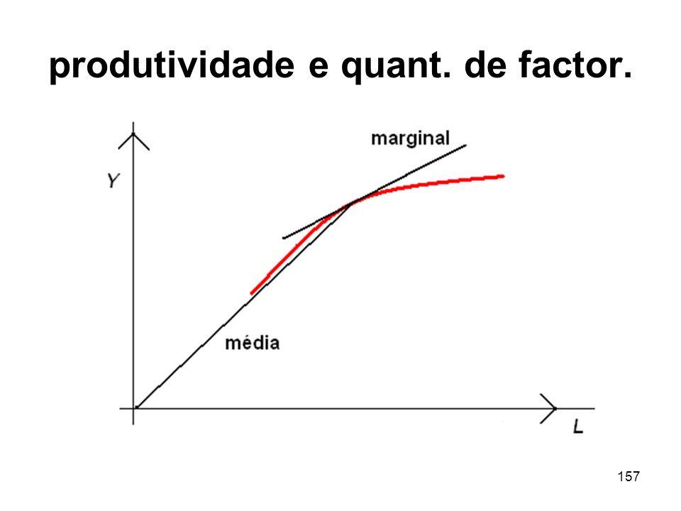 157 produtividade e quant. de factor.