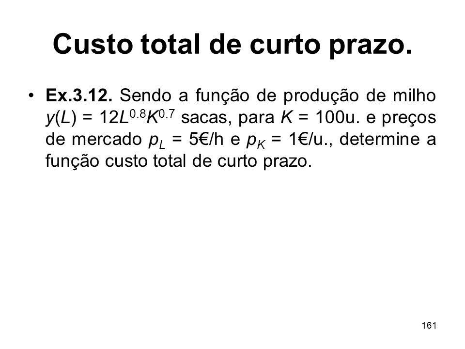 161 Custo total de curto prazo. Ex.3.12. Sendo a função de produção de milho y(L) = 12L 0.8 K 0.7 sacas, para K = 100u. e preços de mercado p L = 5/h