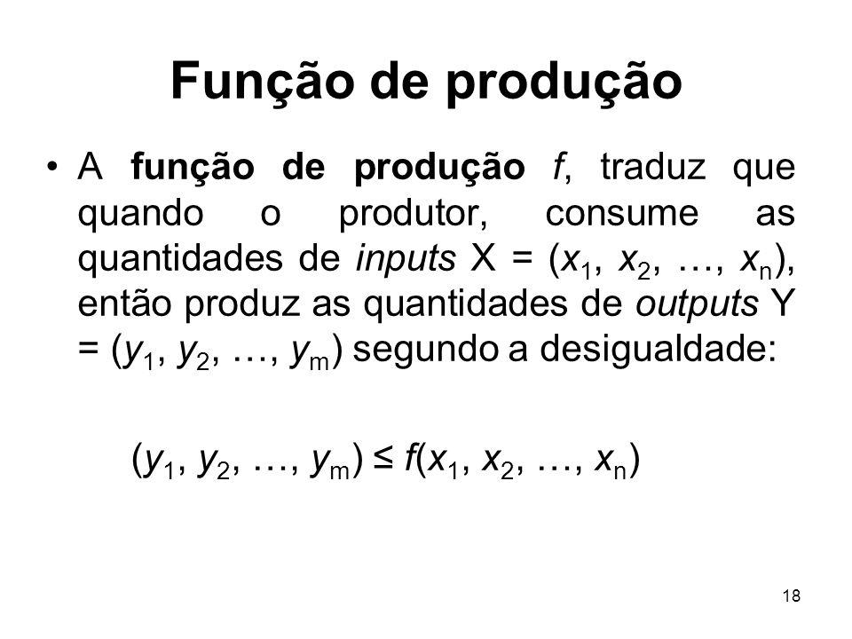 18 Função de produção A função de produção f, traduz que quando o produtor, consume as quantidades de inputs X = (x 1, x 2, …, x n ), então produz as