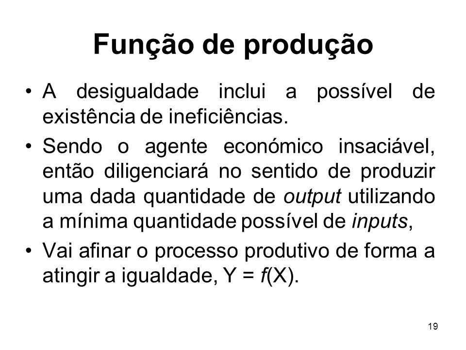 19 Função de produção A desigualdade inclui a possível de existência de ineficiências. Sendo o agente económico insaciável, então diligenciará no sent