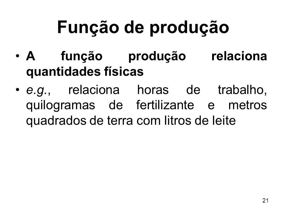 21 Função de produção A função produção relaciona quantidades físicas e.g., relaciona horas de trabalho, quilogramas de fertilizante e metros quadrado