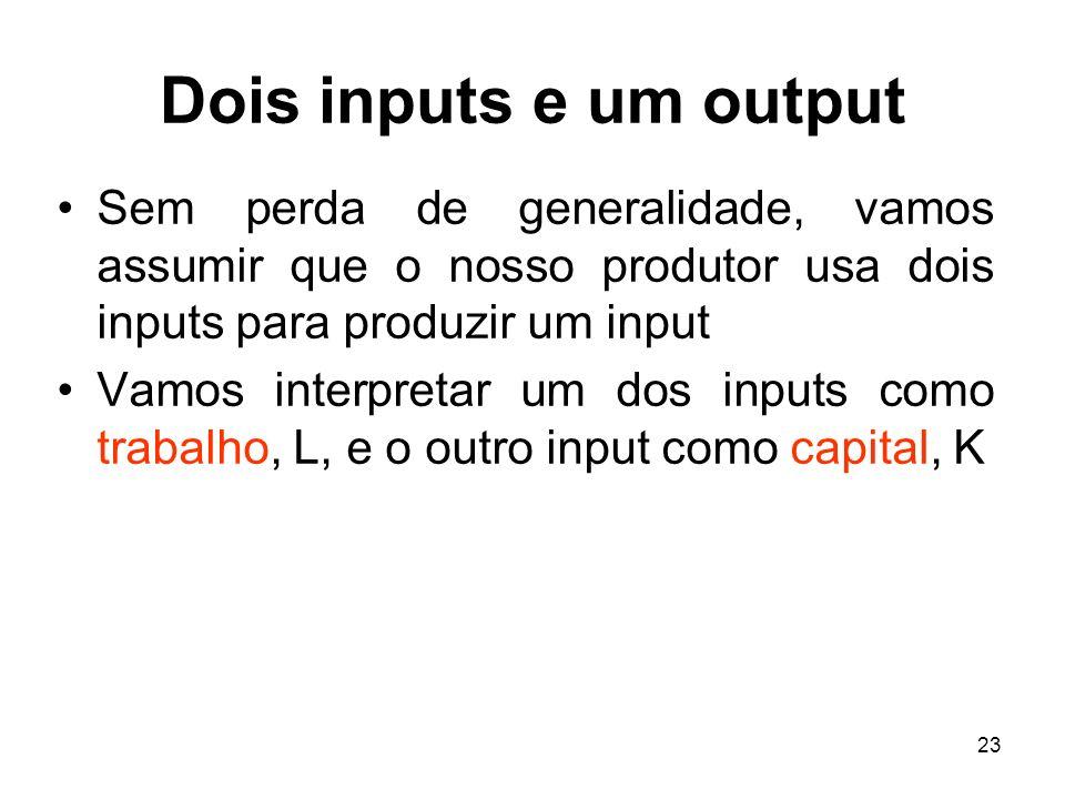 23 Dois inputs e um output Sem perda de generalidade, vamos assumir que o nosso produtor usa dois inputs para produzir um input Vamos interpretar um d
