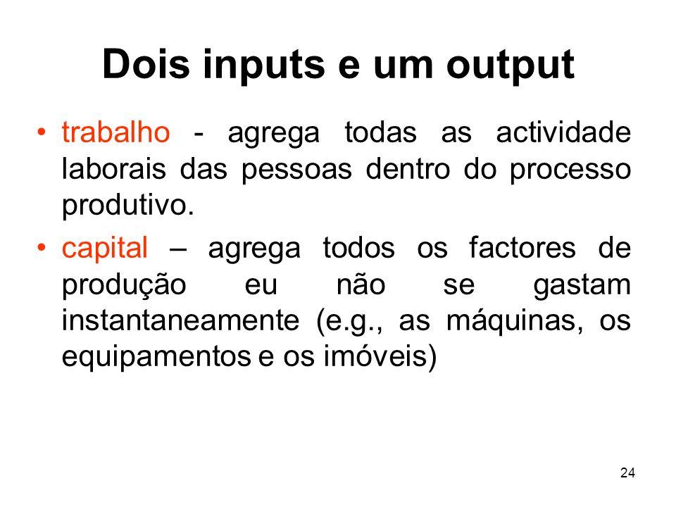 24 Dois inputs e um output trabalho - agrega todas as actividade laborais das pessoas dentro do processo produtivo. capital – agrega todos os factores