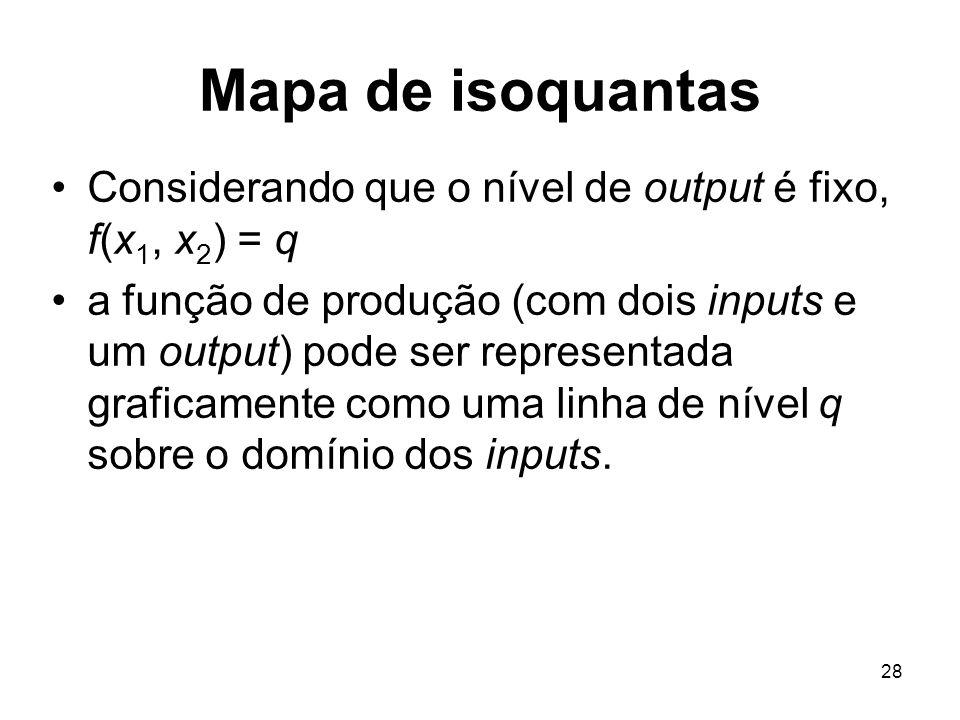 28 Mapa de isoquantas Considerando que o nível de output é fixo, f(x 1, x 2 ) = q a função de produção (com dois inputs e um output) pode ser represen