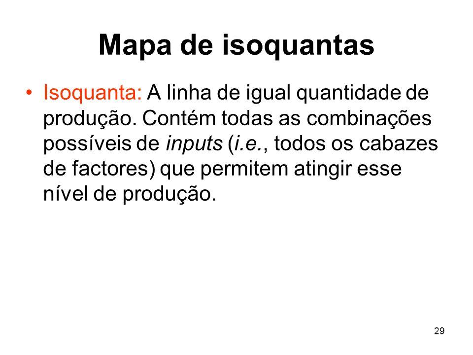 29 Mapa de isoquantas Isoquanta: A linha de igual quantidade de produção. Contém todas as combinações possíveis de inputs (i.e., todos os cabazes de f