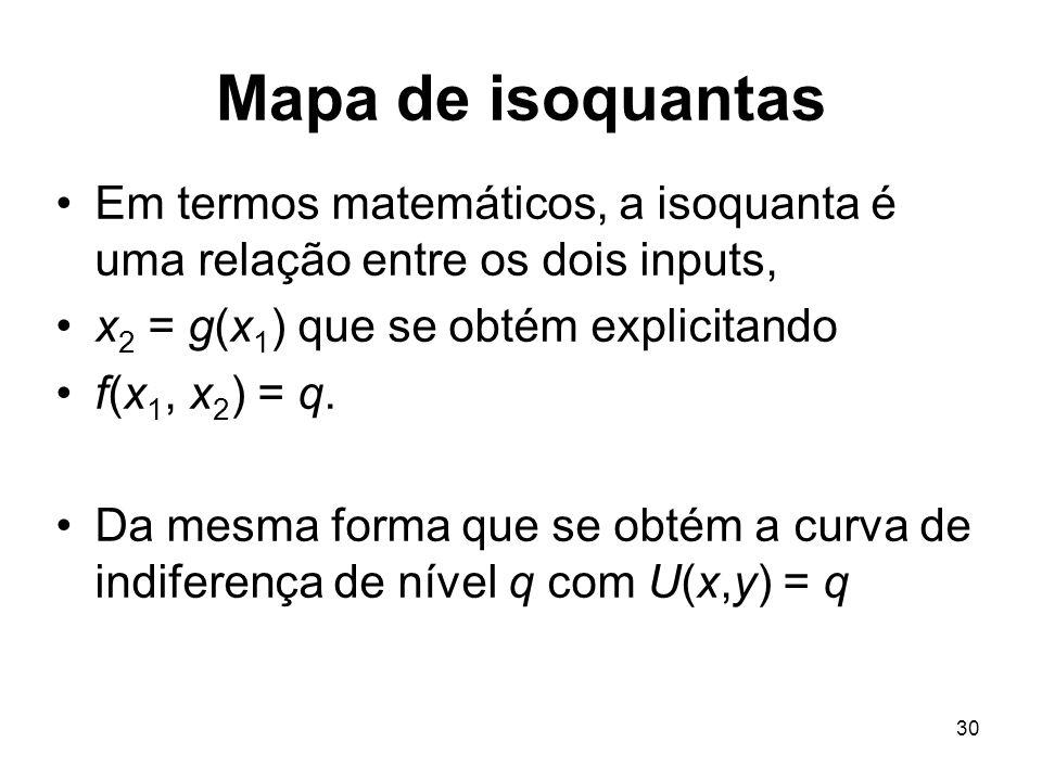 30 Mapa de isoquantas Em termos matemáticos, a isoquanta é uma relação entre os dois inputs, x 2 = g(x 1 ) que se obtém explicitando f(x 1, x 2 ) = q.