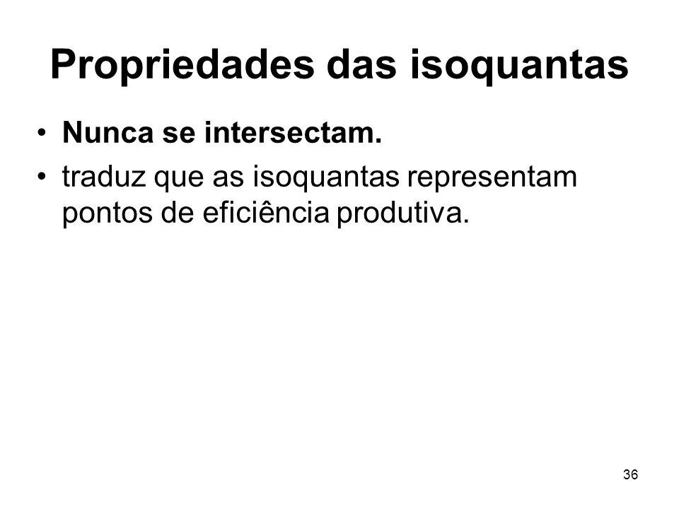 36 Propriedades das isoquantas Nunca se intersectam. traduz que as isoquantas representam pontos de eficiência produtiva.