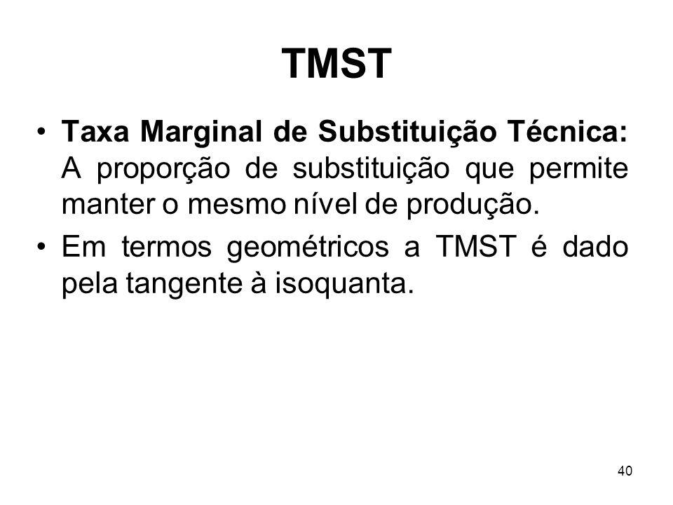 40 TMST Taxa Marginal de Substituição Técnica: A proporção de substituição que permite manter o mesmo nível de produção. Em termos geométricos a TMST