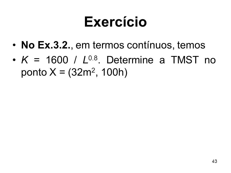 43 Exercício No Ex.3.2., em termos contínuos, temos K = 1600 / L 0.8. Determine a TMST no ponto X = (32m 2, 100h)