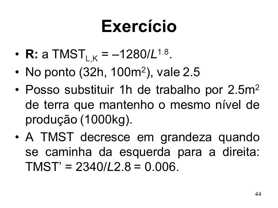44 Exercício R: a TMST L,K = –1280/L 1.8. No ponto (32h, 100m 2 ), vale 2.5 Posso substituir 1h de trabalho por 2.5m 2 de terra que mantenho o mesmo n