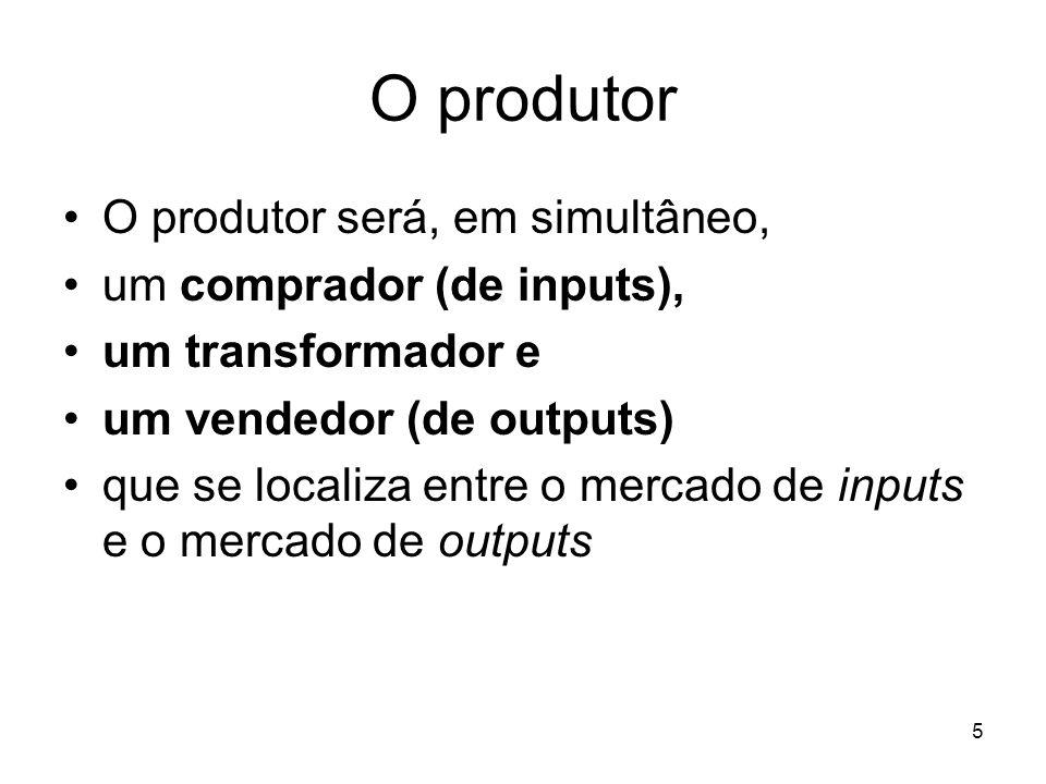 5 O produtor O produtor será, em simultâneo, um comprador (de inputs), um transformador e um vendedor (de outputs) que se localiza entre o mercado de