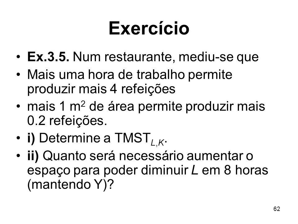 62 Exercício Ex.3.5. Num restaurante, mediu-se que Mais uma hora de trabalho permite produzir mais 4 refeições mais 1 m 2 de área permite produzir mai