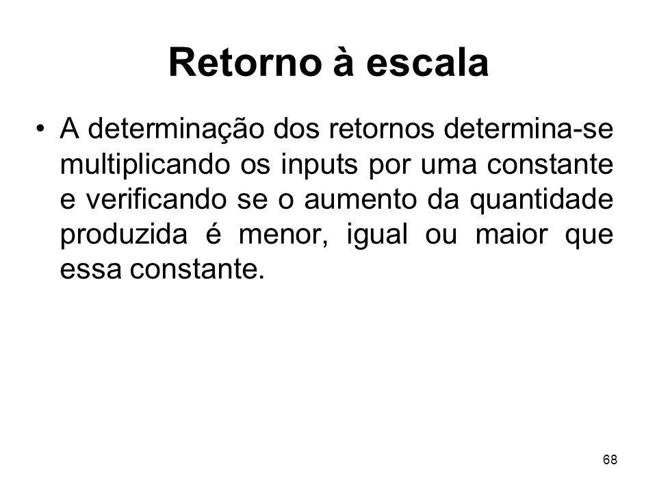 68 Retorno à escala A determinação dos retornos determina-se multiplicando os inputs por uma constante e verificando se o aumento da quantidade produz