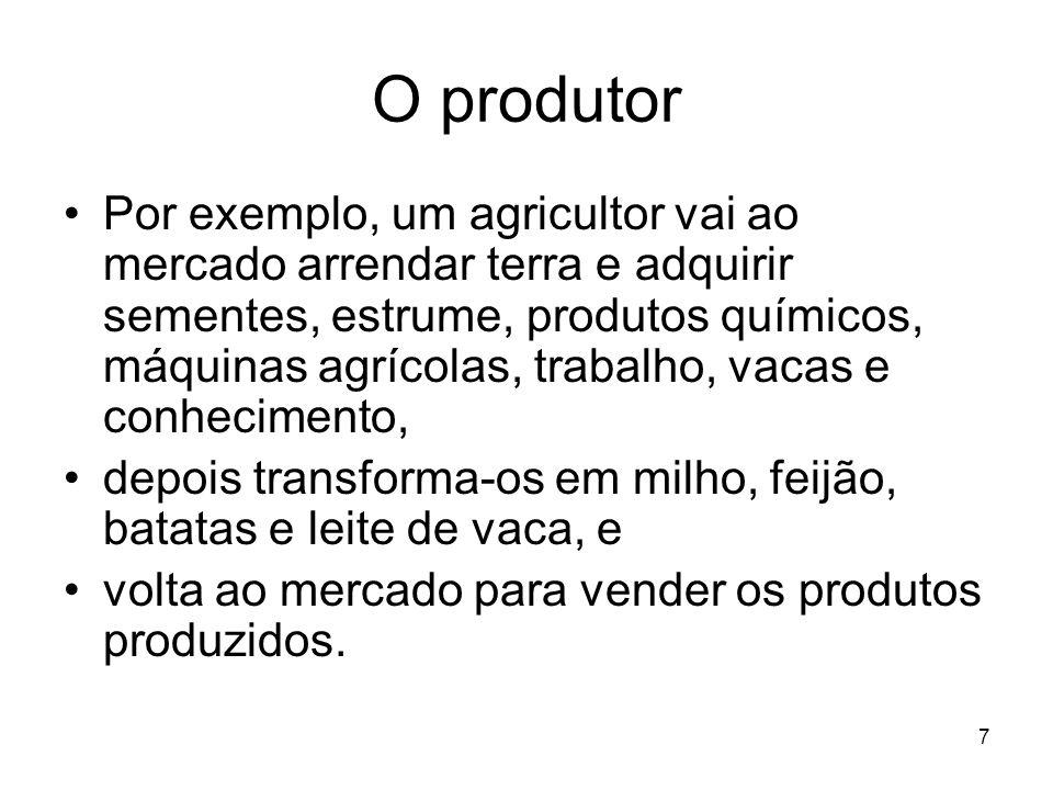 7 Por exemplo, um agricultor vai ao mercado arrendar terra e adquirir sementes, estrume, produtos químicos, máquinas agrícolas, trabalho, vacas e conh