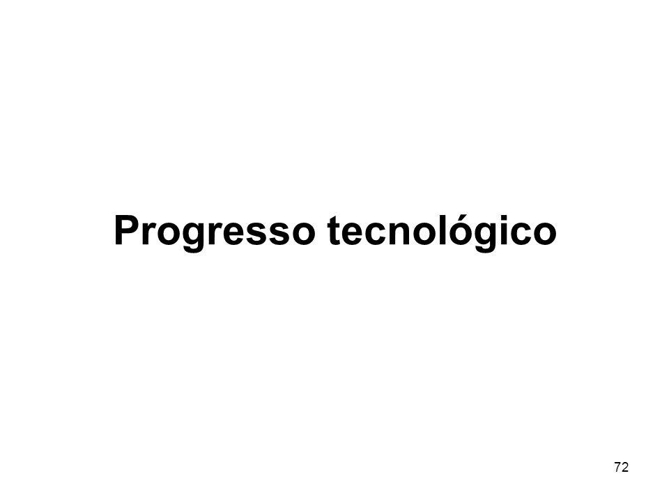 72 Progresso tecnológico
