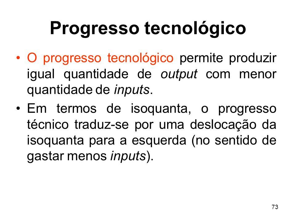 73 Progresso tecnológico O progresso tecnológico permite produzir igual quantidade de output com menor quantidade de inputs. Em termos de isoquanta, o