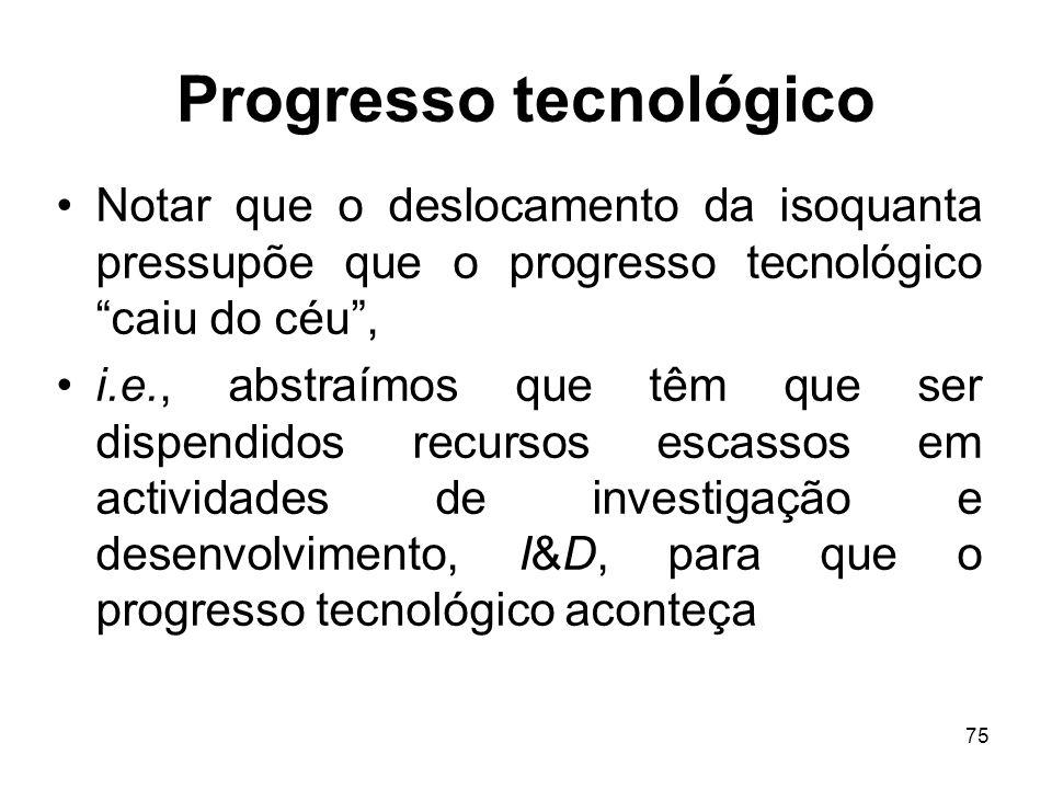 75 Progresso tecnológico Notar que o deslocamento da isoquanta pressupõe que o progresso tecnológico caiu do céu, i.e., abstraímos que têm que ser dis