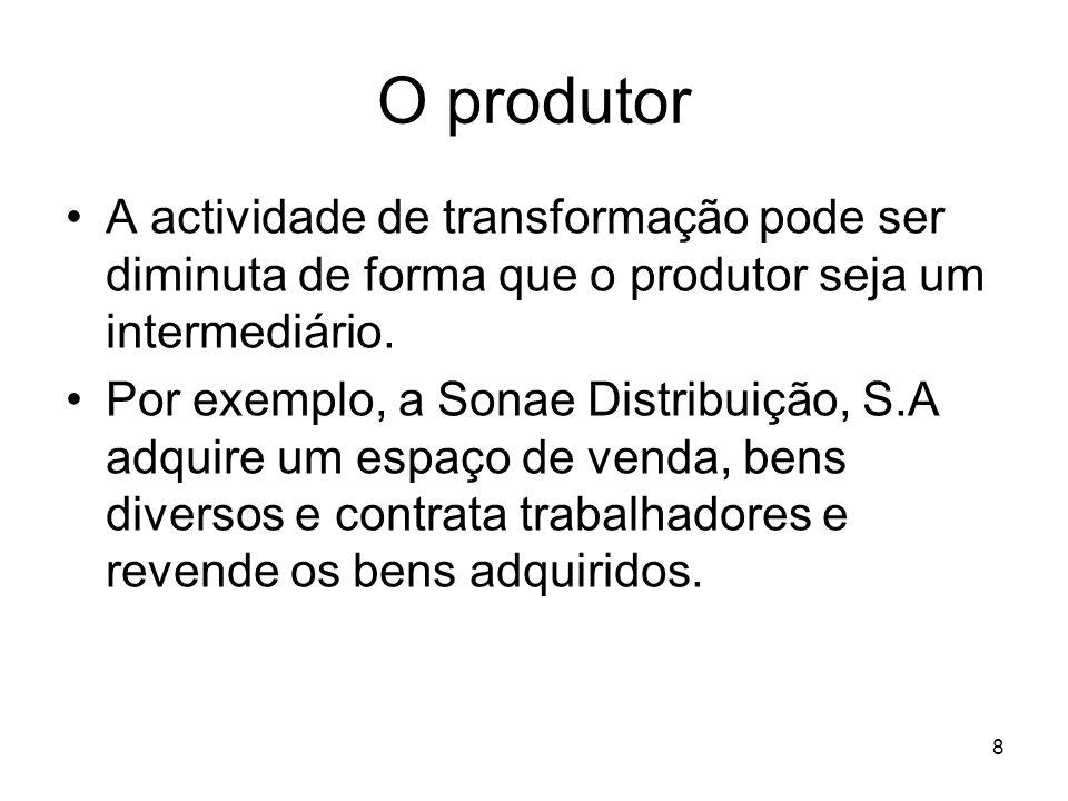 8 O produtor A actividade de transformação pode ser diminuta de forma que o produtor seja um intermediário. Por exemplo, a Sonae Distribuição, S.A adq