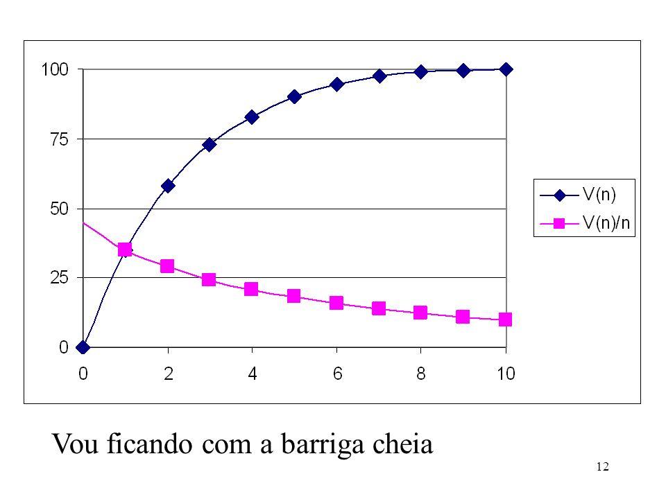 13 Valor médio Condensando o valor do BS numa função O valor da quantidade n do BS será: V(n) Valor médio será Vmed(n) = V(n)/n por maçã
