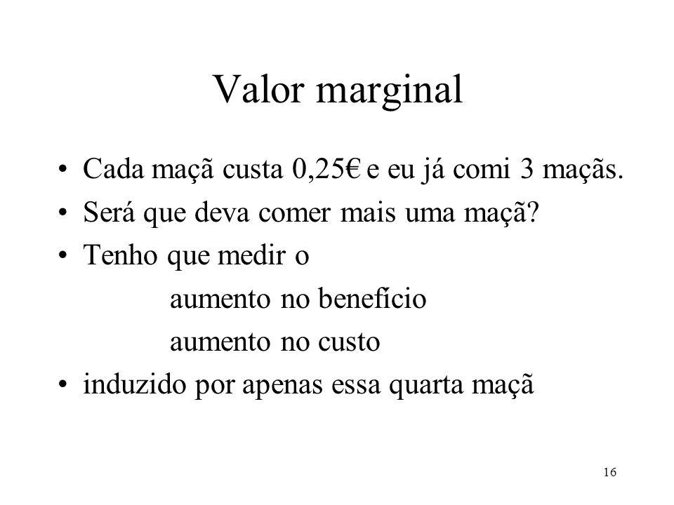17 Valor marginal Relativamente aos valores de p.