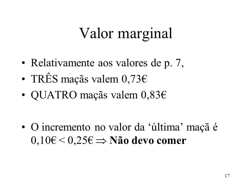 18 Valor marginal O incremento no valor da última maçã, tal como o valor médio, também é referido em euros por cada maçã Mas é algo diferente pois reporta-se apenas à última unidade Denomina-se por valor marginal
