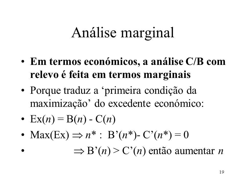 20 Exemplo 1- custo marginal F&B, p.