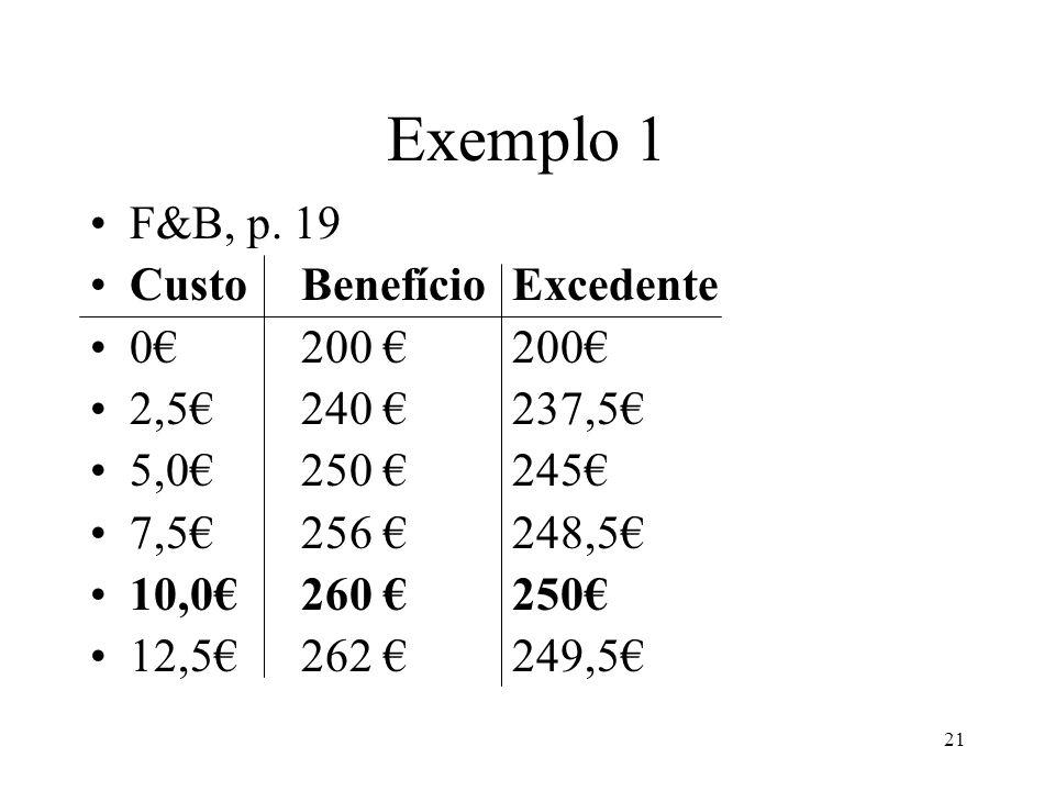 22 Exemplo 1 AduboCmBm 0/12,50 <40 1/22,50 <10 2/32,50 < 6 3/42,50 < 4 4/52,50 > 2