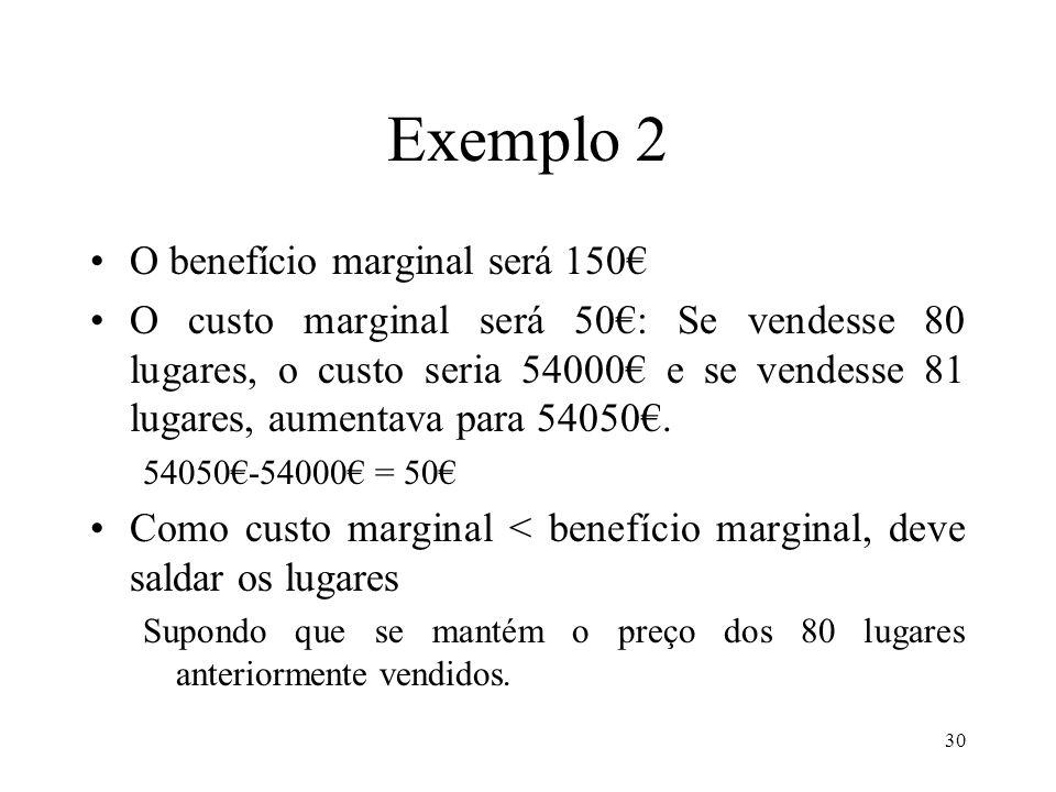 31 Exemplo 3 – custo marginal Um sapateiro pode produzir entre 10 e 14 sapatos suportando os seguintes custos Nr paresCustoCusto Marginal.