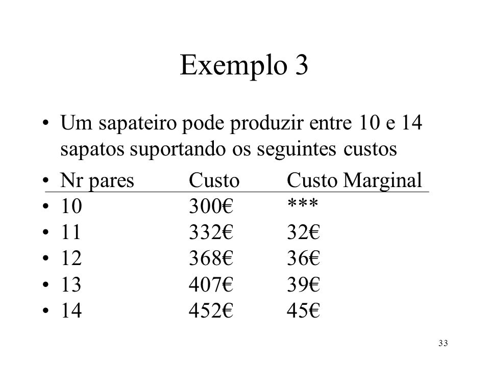 34 Exemplo 3 Sendo que vende cada par de sapatos a 40, qual a quantos pares de sapatos deve produzir?