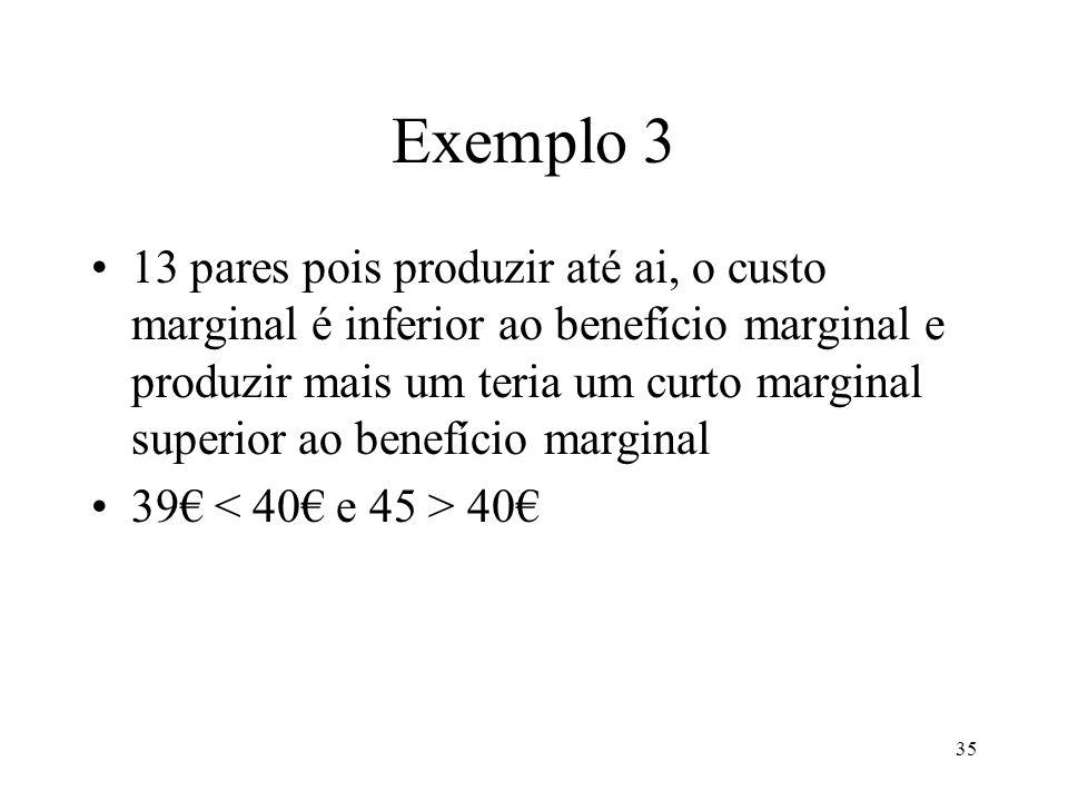 36 Exemplo 4 – Custo afundado (F&B, p.