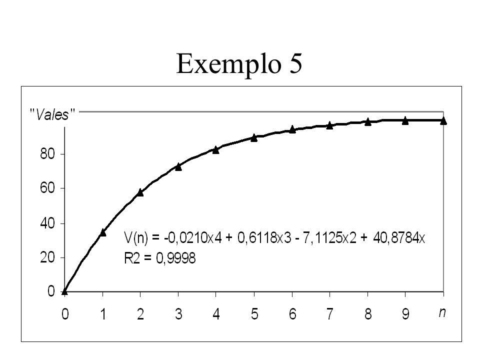 41 Exemplo 5 O benefício marginal será: B(n) = 40,88 –14,226 n +1,836 n 2 –0,084 n 3 O Custo é n.0,25 pelo que o custo marginal será C(n) = 0,25 O óptimo é aumentar a quantidade enquanto B(n) > C(n), até que B(n) = C(n) O óptimo é eu adquirir 1,33 maçãs